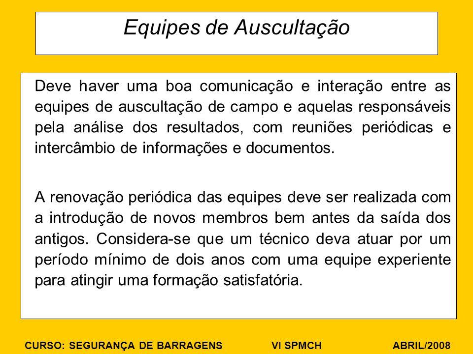 CURSO: SEGURANÇA DE BARRAGENS VI SPMCH ABRIL/2008 Equipes de Auscultação Deve haver uma boa comunicação e interação entre as equipes de auscultação de