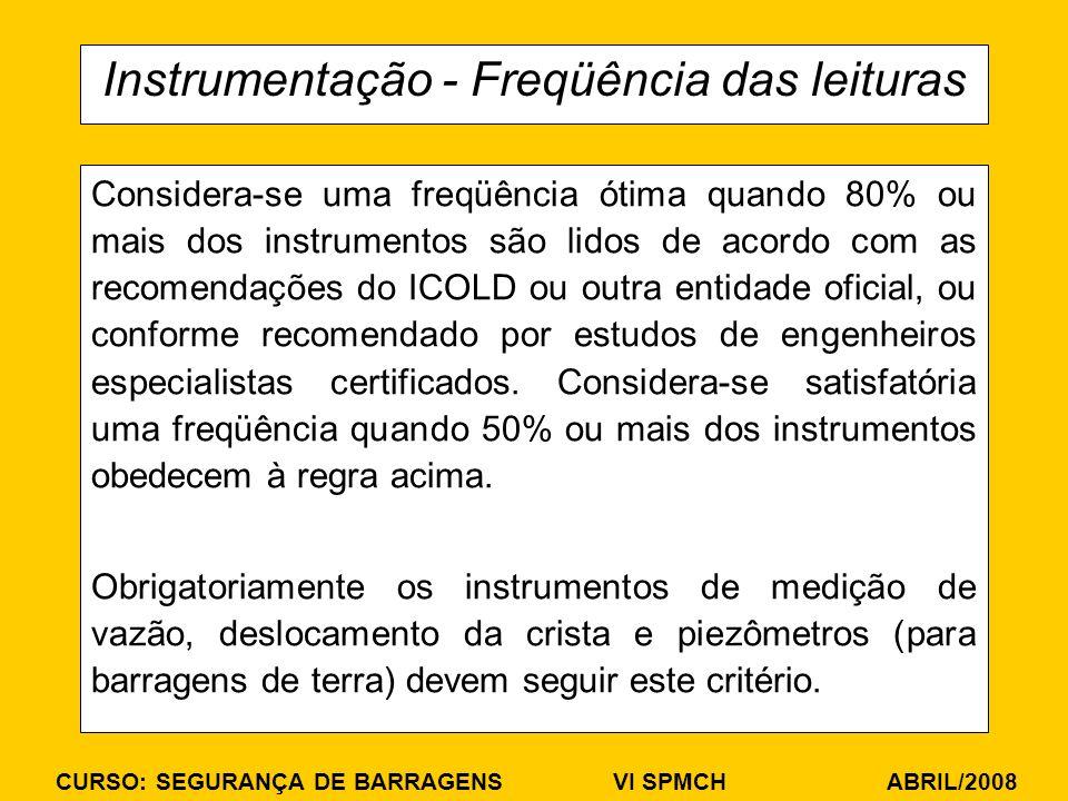 CURSO: SEGURANÇA DE BARRAGENS VI SPMCH ABRIL/2008 Instrumentação - Freqüência das leituras Considera-se uma freqüência ótima quando 80% ou mais dos instrumentos são lidos de acordo com as recomendações do ICOLD ou outra entidade oficial, ou conforme recomendado por estudos de engenheiros especialistas certificados.