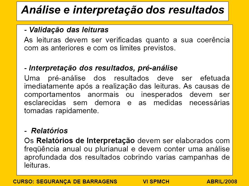 CURSO: SEGURANÇA DE BARRAGENS VI SPMCH ABRIL/2008 Análise e interpretação dos resultados - Validação das leituras As leituras devem ser verificadas quanto a sua coerência com as anteriores e com os limites previstos.