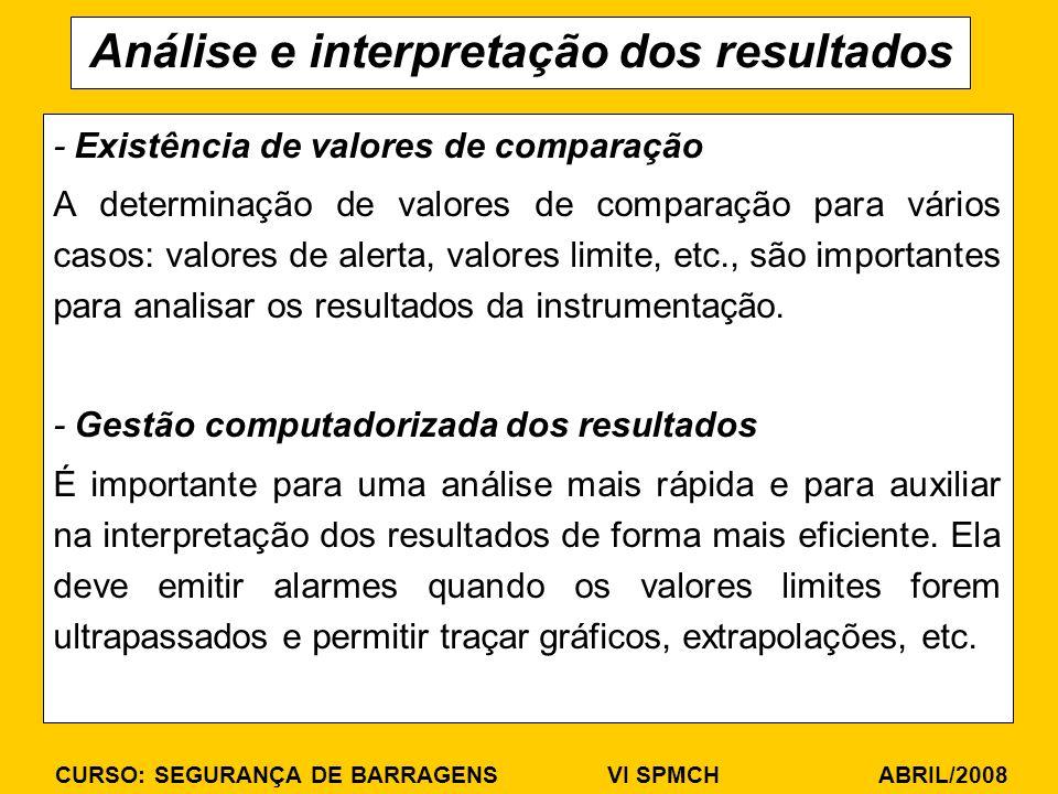 CURSO: SEGURANÇA DE BARRAGENS VI SPMCH ABRIL/2008 Análise e interpretação dos resultados - Existência de valores de comparação A determinação de valor