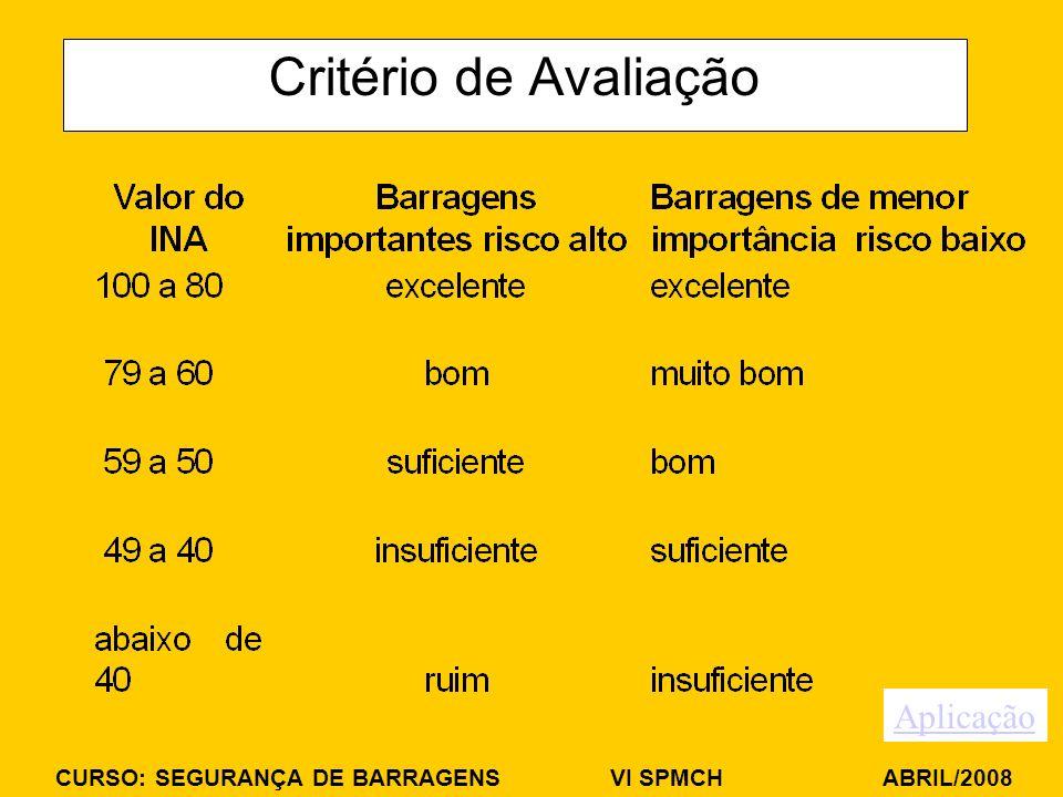CURSO: SEGURANÇA DE BARRAGENS VI SPMCH ABRIL/2008 Critério de Avaliação Aplicação