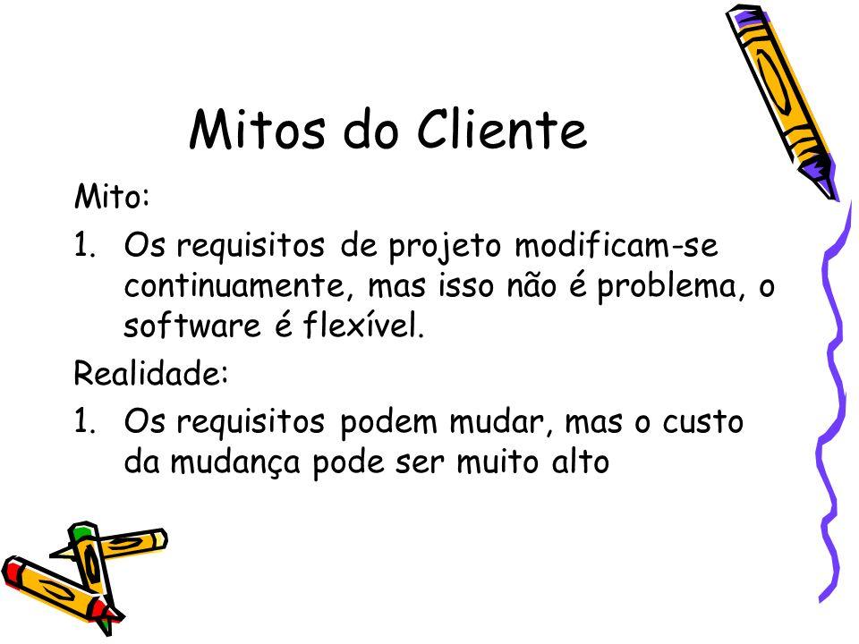 Mitos do Cliente Mito: 1.Os requisitos de projeto modificam-se continuamente, mas isso não é problema, o software é flexível. Realidade: 1.Os requisit