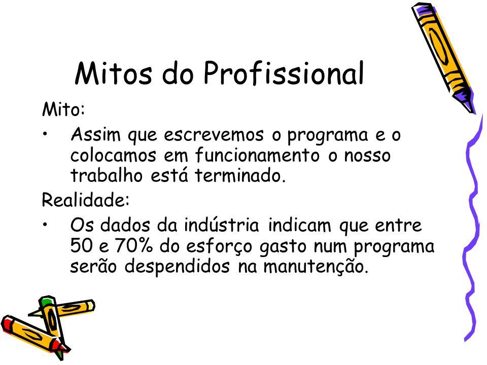 Mitos do Profissional Mito: Assim que escrevemos o programa e o colocamos em funcionamento o nosso trabalho está terminado. Realidade: Os dados da ind