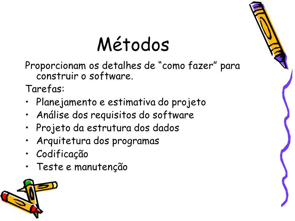 Métodos Proporcionam os detalhes de como fazer para construir o software. Tarefas: Planejamento e estimativa do projeto Análise dos requisitos do soft