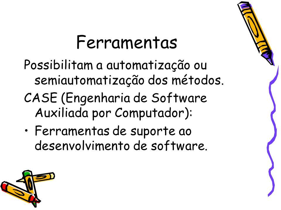Ferramentas Possibilitam a automatização ou semiautomatização dos métodos. CASE (Engenharia de Software Auxiliada por Computador): Ferramentas de supo