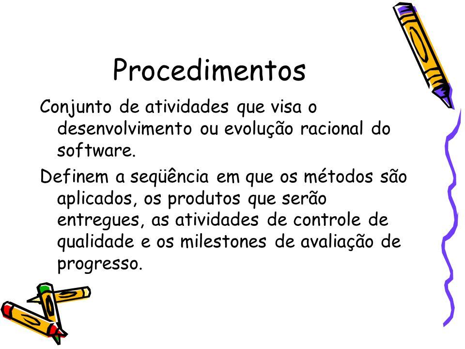 Procedimentos Conjunto de atividades que visa o desenvolvimento ou evolução racional do software. Definem a seqüência em que os métodos são aplicados,