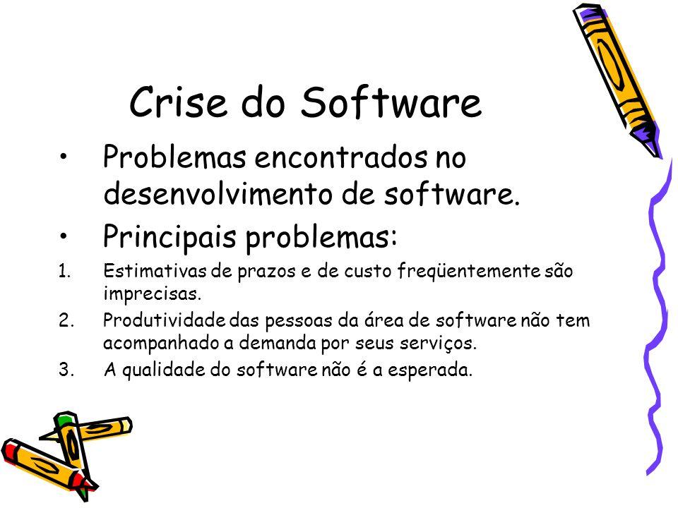 Crise do Software Problemas encontrados no desenvolvimento de software. Principais problemas: 1.Estimativas de prazos e de custo freqüentemente são im
