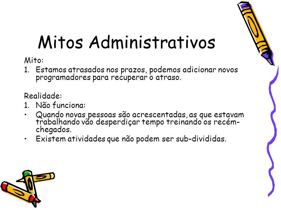 Mitos Administrativos Mito: 1.Estamos atrasados nos prazos, podemos adicionar novos programadores para recuperar o atraso. Realidade: 1.Não funciona: