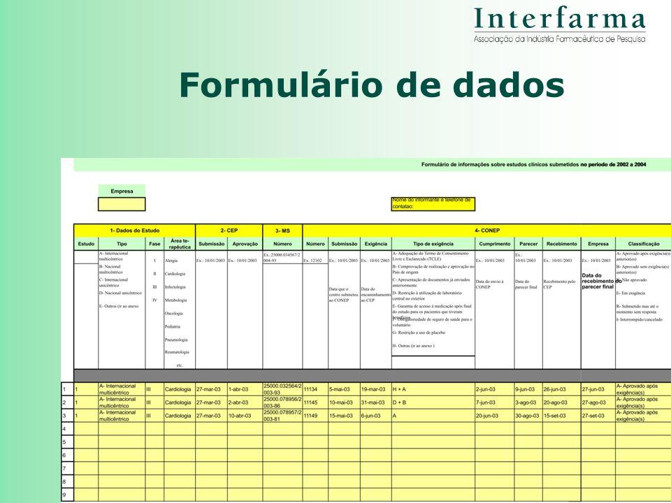 2006 Formulário de dados