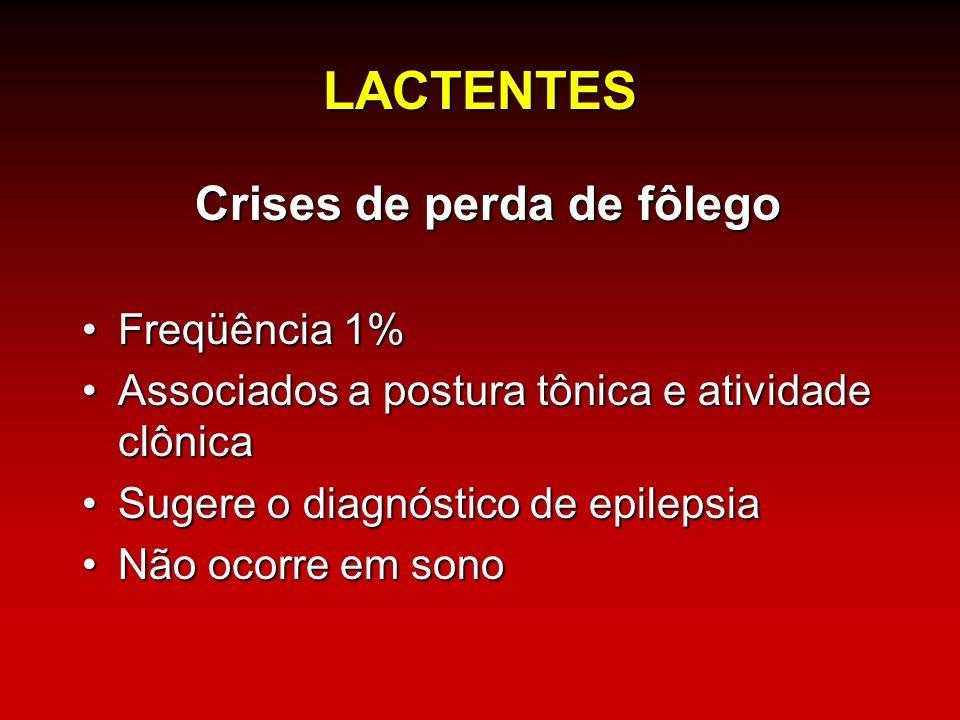 LACTENTES Crises de perda de fôlego Freqüência 1%Freqüência 1% Associados a postura tônica e atividade clônicaAssociados a postura tônica e atividade