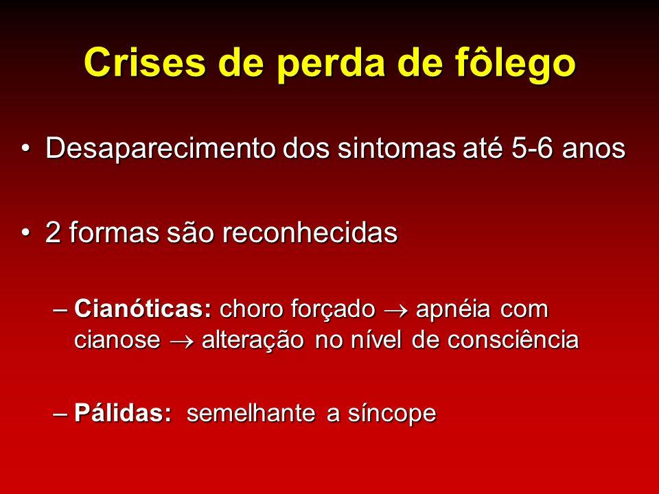 Crises de perda de fôlego Desaparecimento dos sintomas até 5-6 anosDesaparecimento dos sintomas até 5-6 anos 2 formas são reconhecidas2 formas são rec