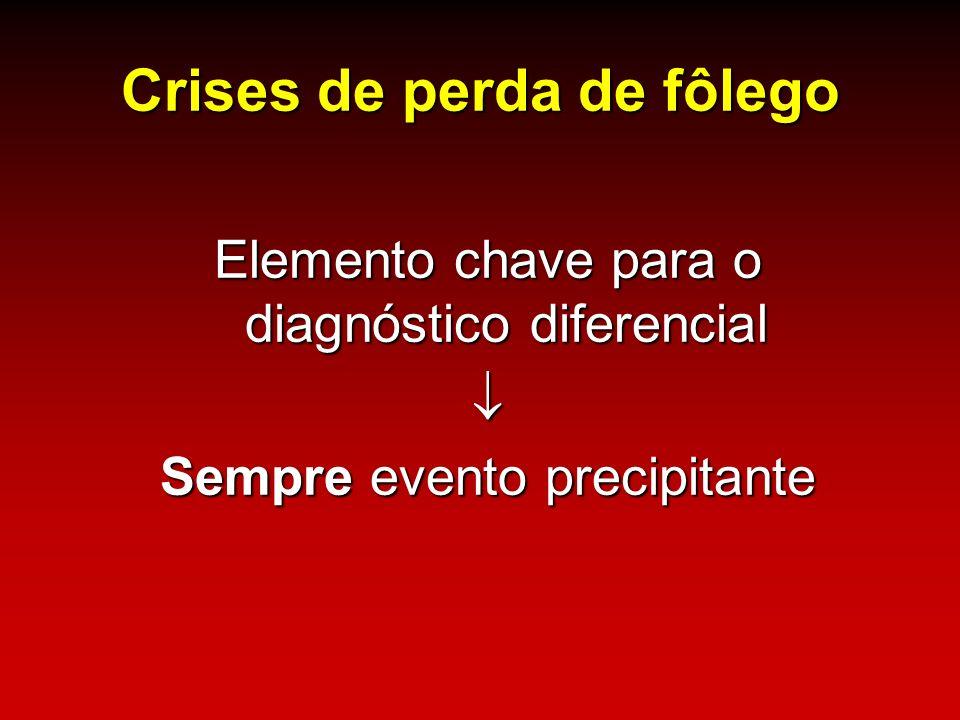 Crises de perda de fôlego Elemento chave para o diagnóstico diferencial Sempre evento precipitante