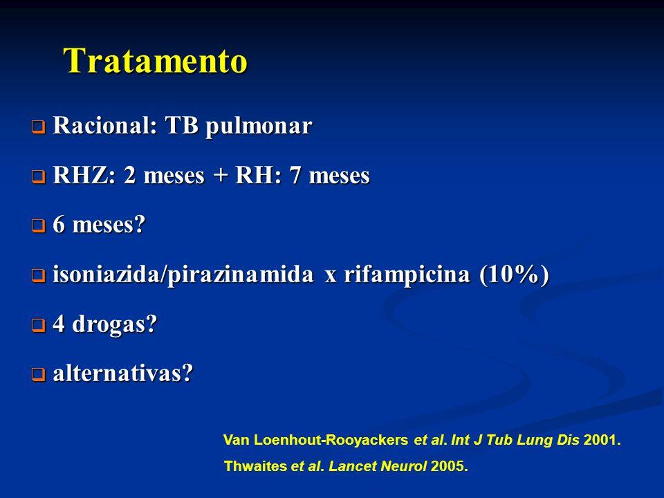 Tratamento Tratamento Racional: TB pulmonar Racional: TB pulmonar RHZ: 2 meses + RH: 7 meses RHZ: 2 meses + RH: 7 meses 6 meses? 6 meses? isoniazida/p