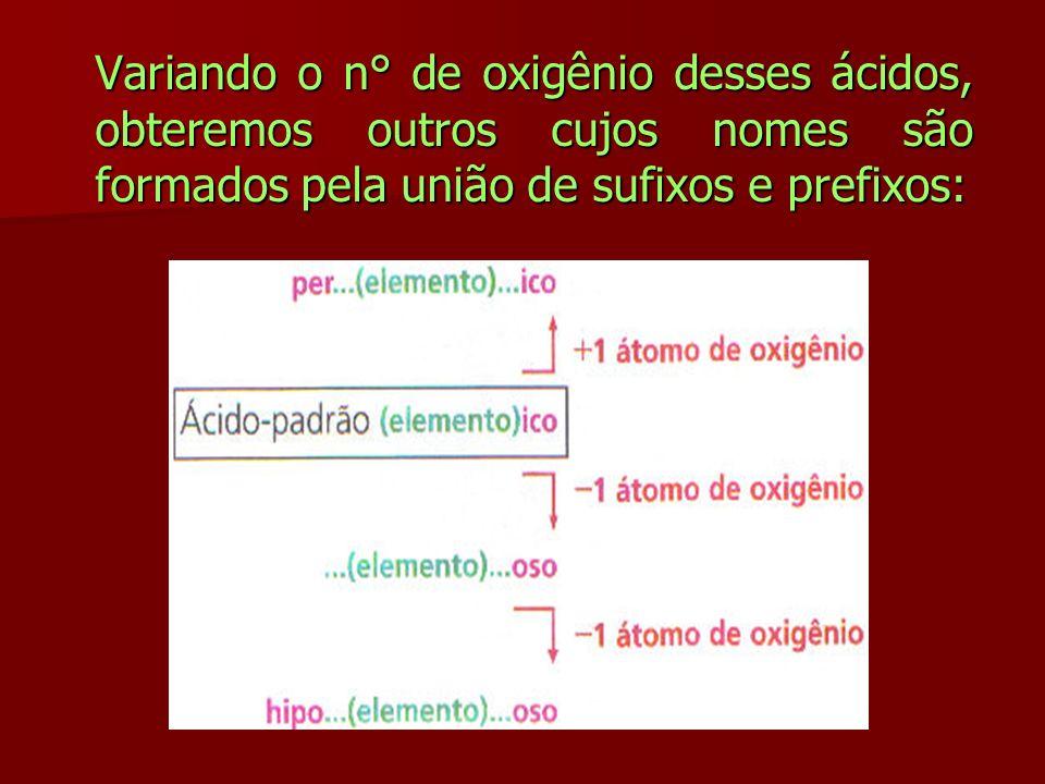Variando o n° de oxigênio desses ácidos, obteremos outros cujos nomes são formados pela união de sufixos e prefixos: