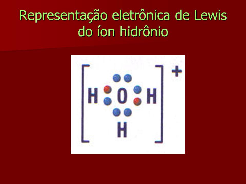 Classificação dos ácidos monoácidos: na ionização libera apenas 1H +.