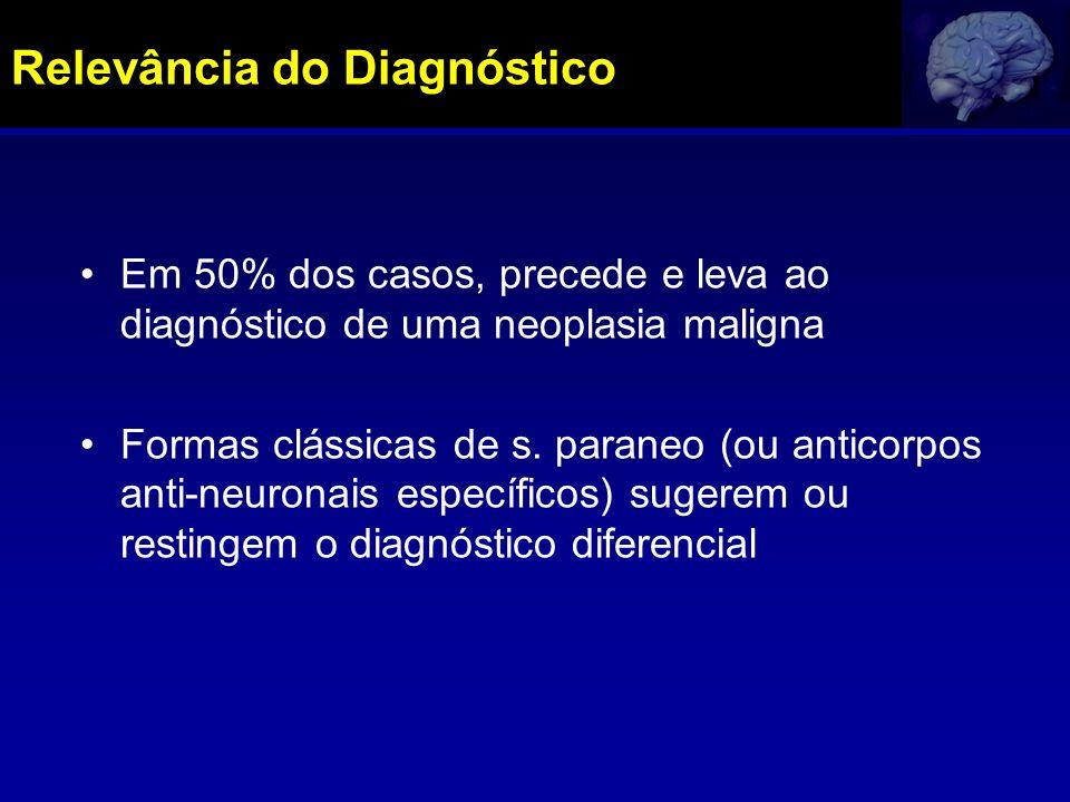 Relevância do Diagnóstico Em 50% dos casos, precede e leva ao diagnóstico de uma neoplasia maligna Formas clássicas de s. paraneo (ou anticorpos anti-
