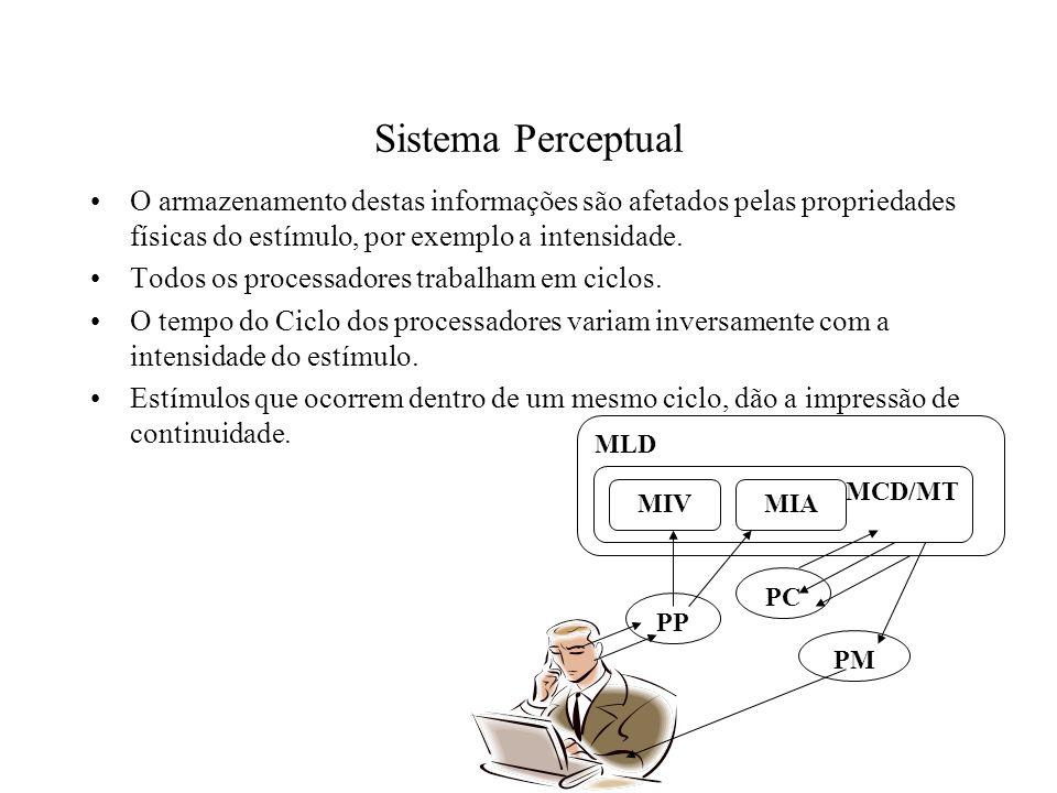 Sistema Perceptual O armazenamento destas informações são afetados pelas propriedades físicas do estímulo, por exemplo a intensidade. Todos os process
