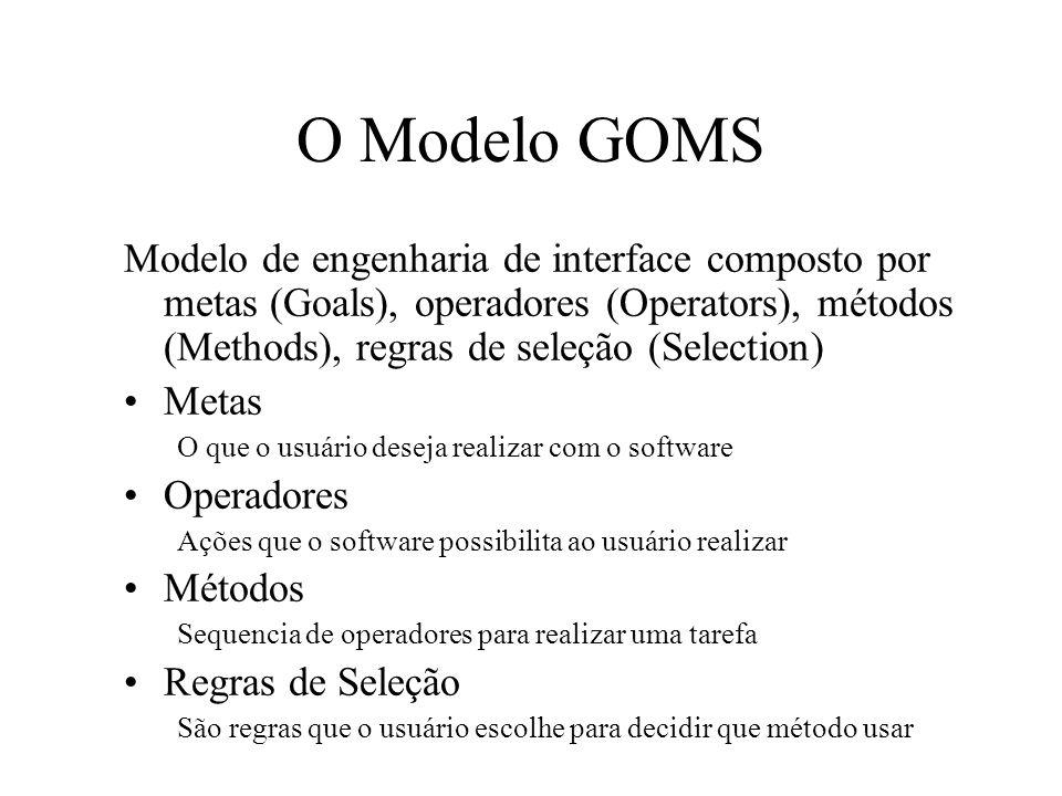 O Modelo GOMS Modelo de engenharia de interface composto por metas (Goals), operadores (Operators), métodos (Methods), regras de seleção (Selection) Metas O que o usuário deseja realizar com o software Operadores Ações que o software possibilita ao usuário realizar Métodos Sequencia de operadores para realizar uma tarefa Regras de Seleção São regras que o usuário escolhe para decidir que método usar