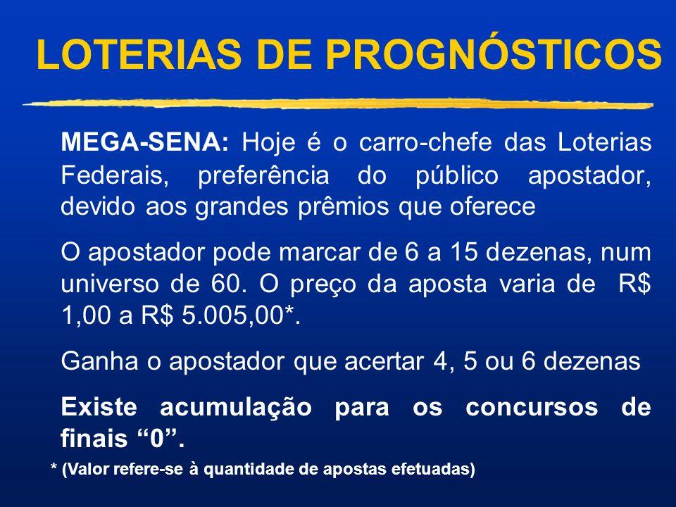 PRODUTOS DE LOTERIAS Bilhetes: n Federal n Instantânea: 4 Raspadinha 4 Ligeirinha 4 Rapidinha 4 Raspinha