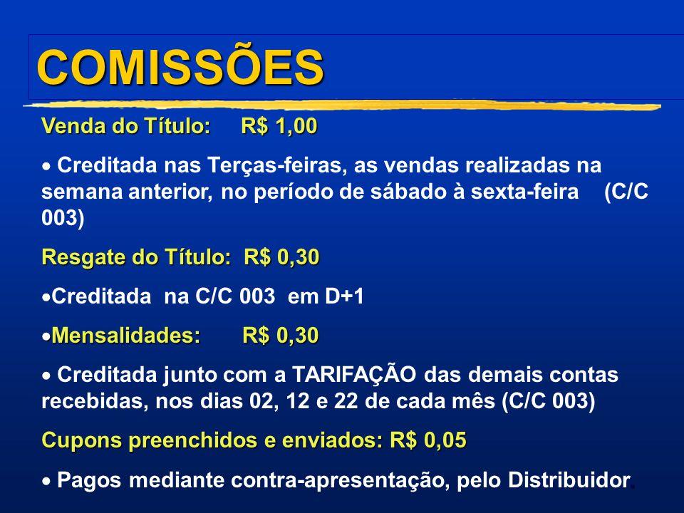 VANTAGENS PARA O LOTÉRICO Aumenta a diversidade de clientes Fidelização dos clientes Aumento de recebimento de comissões Possibilita o desenvolvimento
