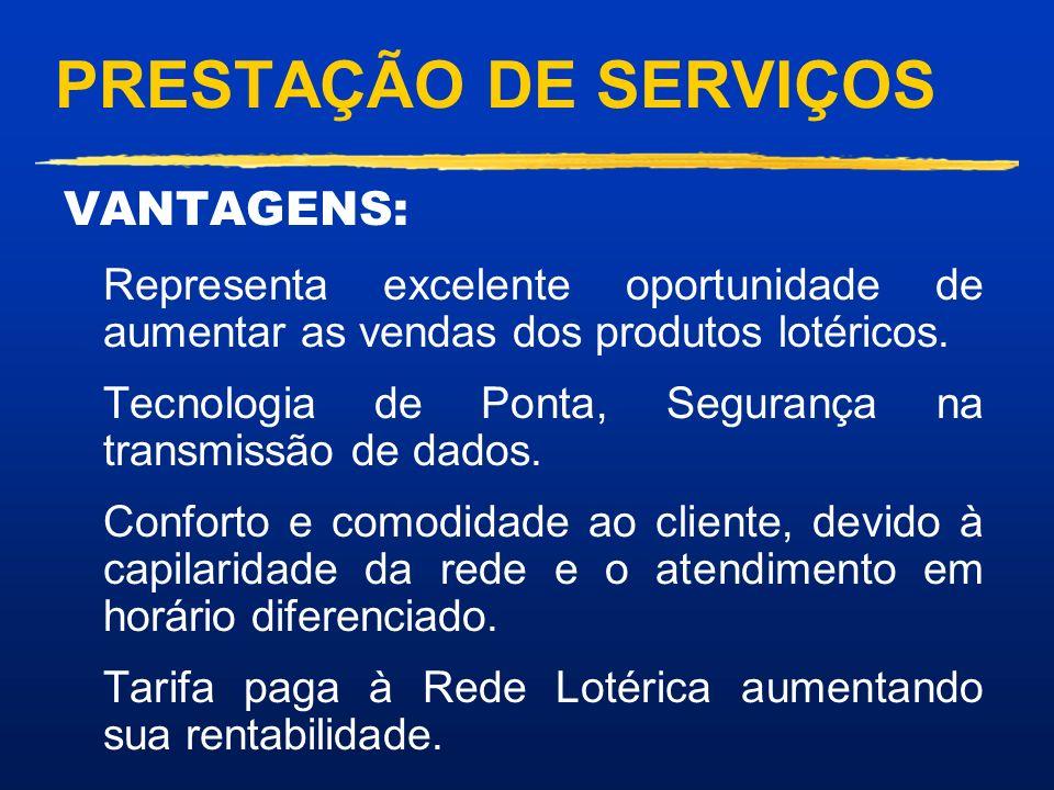 PRESTAÇÃO DE SERVIÇOS RECEBIMENTOS DIVERSOS : Água, luz, telefone, gás Bloquetos de cobrança CAIXA (SICOB) Prestações habitacionais (SIACI), INSS (GPS