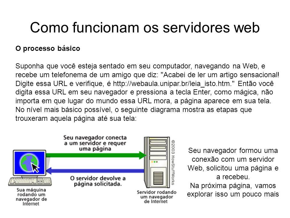 Como funcionam os servidores web Introdução Foto cedida por Shopping.com Servidor IBM Netfinity 5500 8660 Nos bastidores Se você quiser se aprofundar um pouco mais nos detalhes do processo de obter uma página da Web na tela de seu computador, aqui estão as etapas básicas que ocorrem: o navegador quebrou a URL em três partes: o protocolo ( http ); o nome do servidor (www.unipar.br ); o nome do arquivo (teste.htm ).