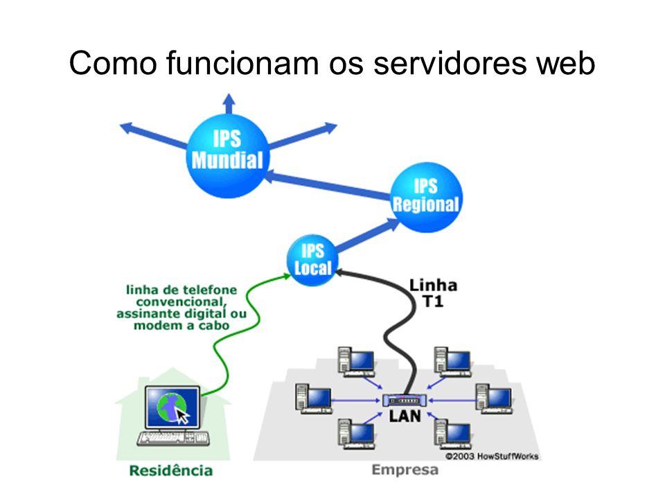 Como funcionam os servidores web Introdução Foto cedida por Shopping.com Servidor IBM Netfinity 5500 8660 Computador Qualquer máquina servidora disponibiliza seus serviços para a Internet usando portas numeradas, uma para cada serviço disponível naquele servidor.