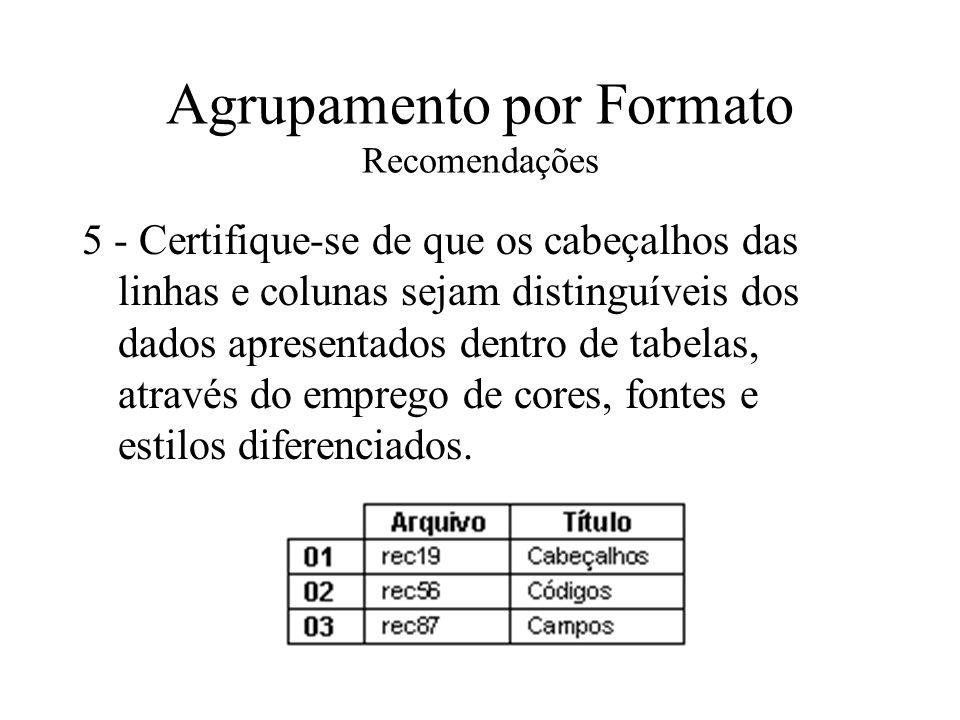 Agrupamento por Formato Recomendações 5 - Certifique-se de que os cabeçalhos das linhas e colunas sejam distinguíveis dos dados apresentados dentro de