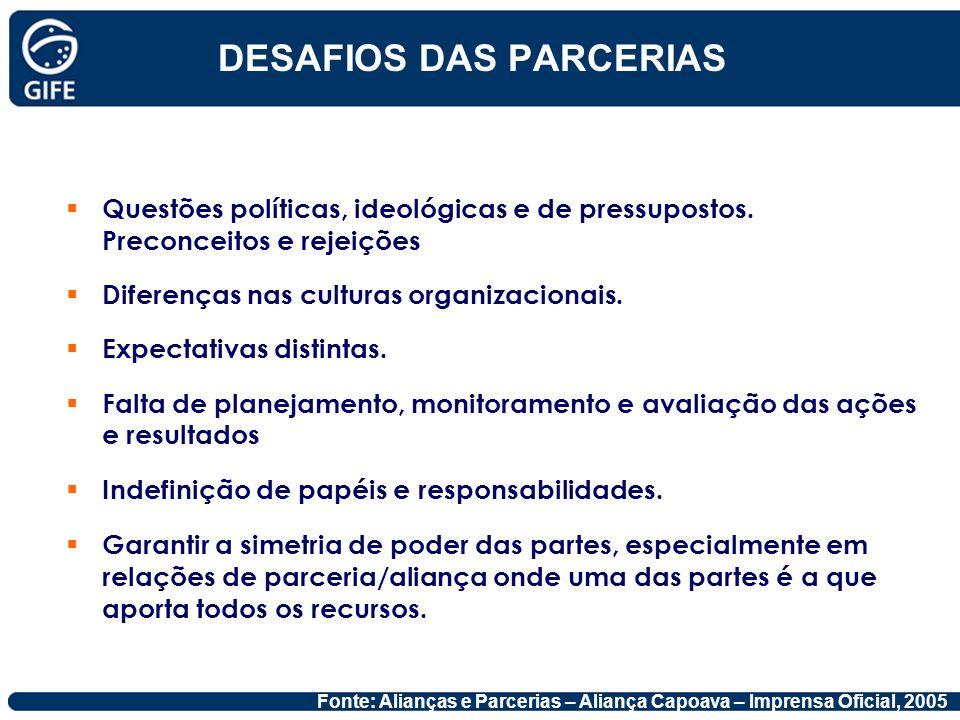 DESAFIOS DAS PARCERIAS Questões políticas, ideológicas e de pressupostos. Preconceitos e rejeições Diferenças nas culturas organizacionais. Expectativ