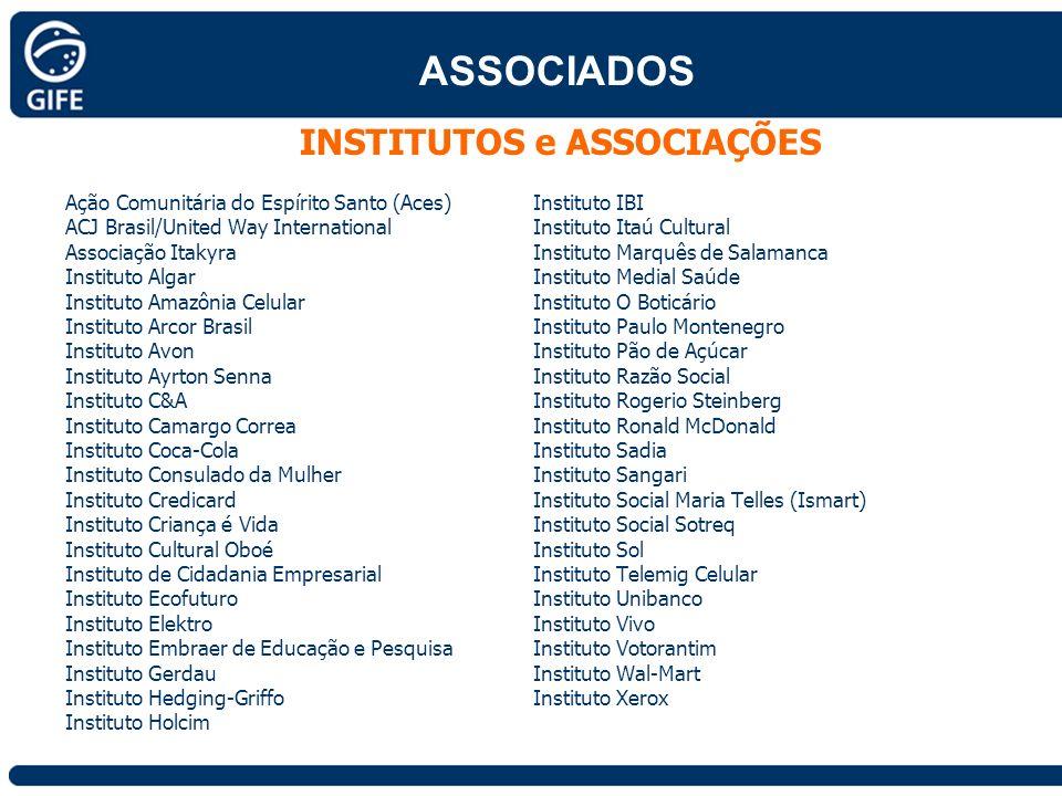 Ação Comunitária do Espírito Santo (Aces) ACJ Brasil/United Way International Associação Itakyra Instituto Algar Instituto Amazônia Celular Instituto
