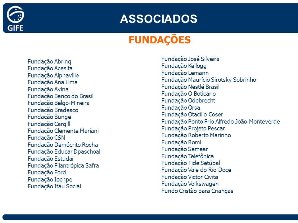 Fundação Abrinq Fundação Acesita Fundação Alphaville Fundação Ana Lima Fundação Avina Fundação Banco do Brasil Fundação Belgo-Mineira Fundação Bradesc