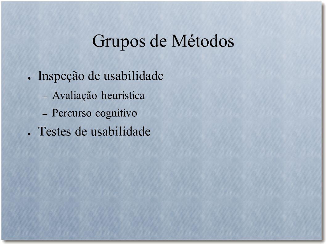 Grupos de Métodos Inspeção de usabilidade – Avaliação heurística – Percurso cognitivo Testes de usabilidade