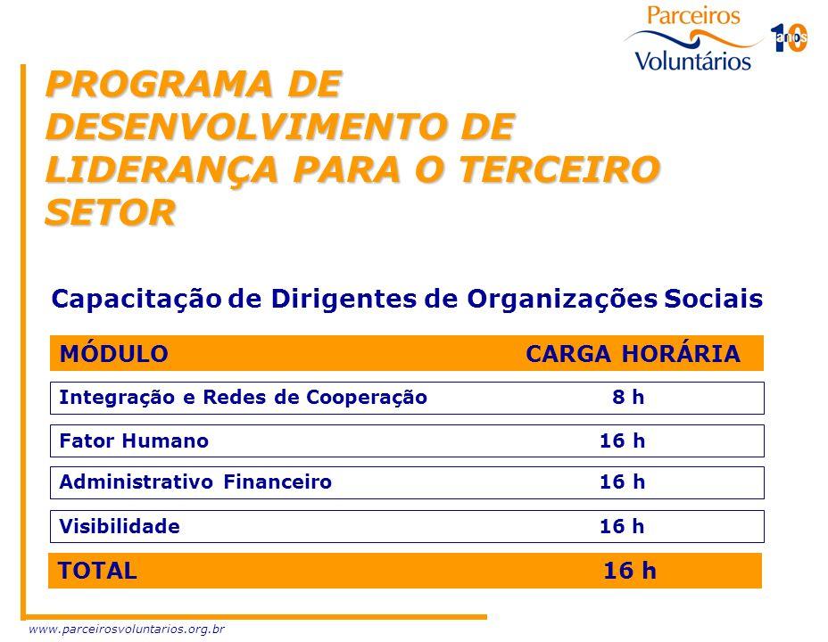 www.parceirosvoluntarios.org.br PROGRAMA DE DESENVOLVIMENTO DE LIDERANÇA PARA O TERCEIRO SETOR Capacitação de Dirigentes de Organizações Sociais MÓDUL