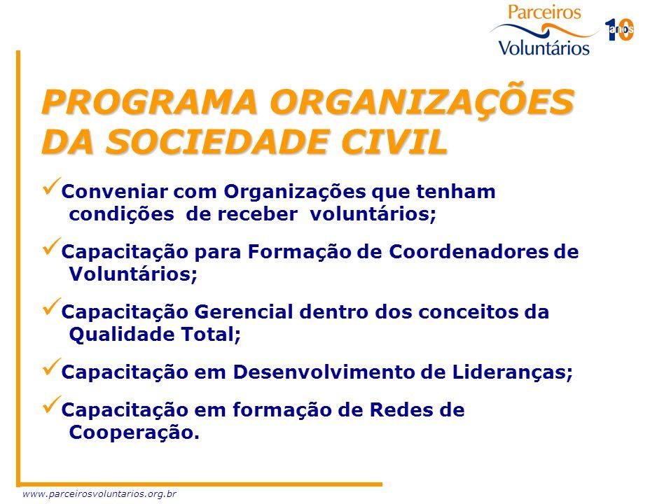 www.parceirosvoluntarios.org.br Conveniar com Organizações que tenham condições de receber voluntários; Capacitação para Formação de Coordenadores de