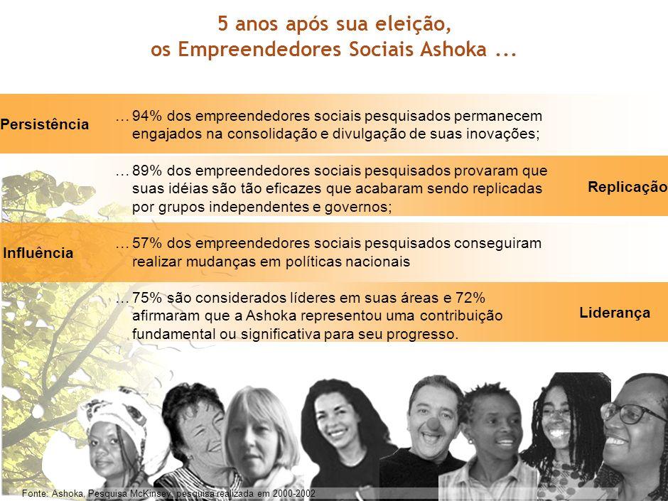 5 Contribuir para criar um setor social empreendedor, eficiente e globalmente integrado Missão