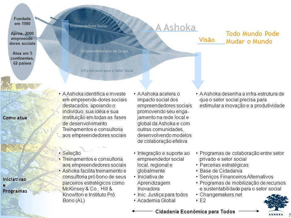 7 Seleção Treinamentos e consultoria aos empreendedores sociais Ashoka facilita treinamento e consultoria pró bono de seus parceiros estratégicos como McKinsey & Co., Hill & Knowlton e Instituto Pró Bono (AL) A Ashoka acelera o impacto social dos empreendedores sociais promovendo seu enga- jamento na rede local e global da Ashoka e com outras comunidades, desenvolvendo modelos de colaboração efetiva Integração e suporte ao empreendedor social local, regional e globalmente Iniciativa de Aprendizagem Inovadora Inic.