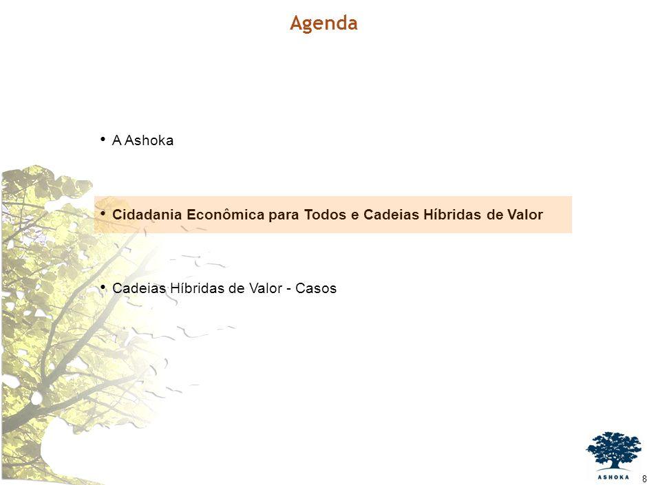 8 A Ashoka Cidadania Econômica para Todos e Cadeias Híbridas de Valor Cadeias Híbridas de Valor - Casos Agenda