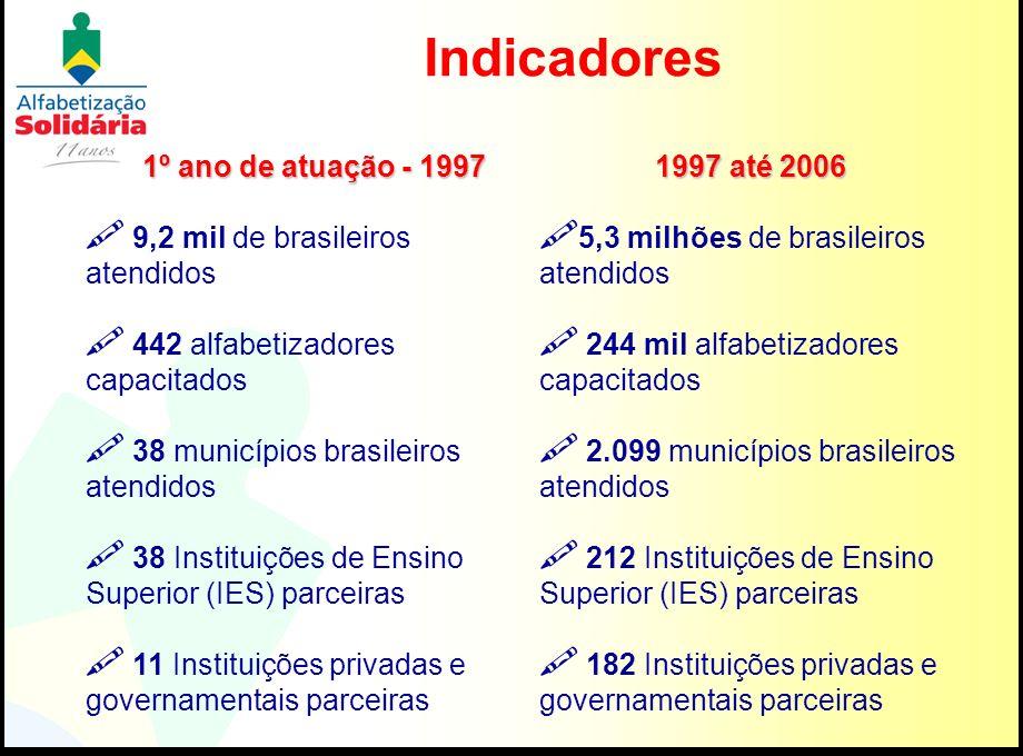 Indicadores 1997 até 2006 5,3 milhões de brasileiros atendidos 244 mil alfabetizadores capacitados 2.099 municípios brasileiros atendidos 212 Institui