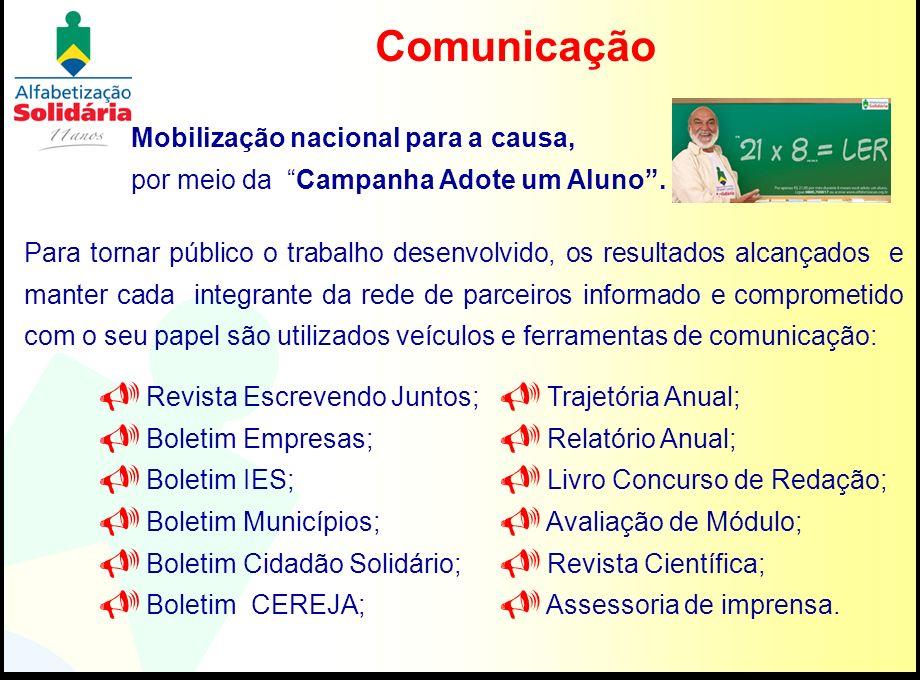 Revista Escrevendo Juntos; Boletim Empresas; Boletim IES; Boletim Municípios; Boletim Cidadão Solidário; Boletim CEREJA; Para tornar público o trabalh