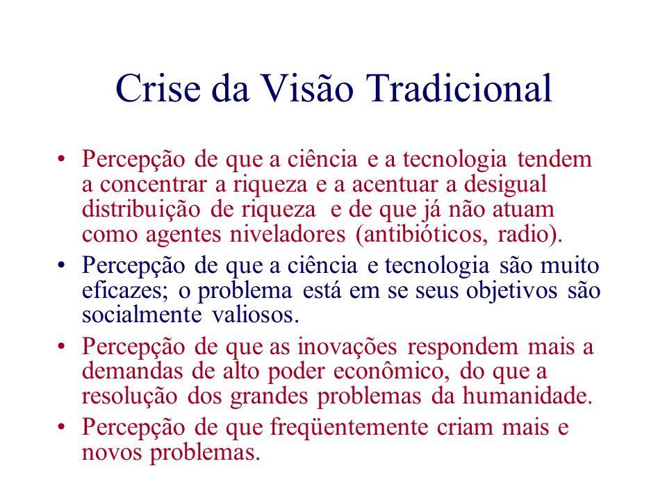 Crise da Visão Tradicional das Políticas de C&T : Concepção lineal, essencialista e triunfalista. + ciência + tecnologia + riqueza + bem-estar social