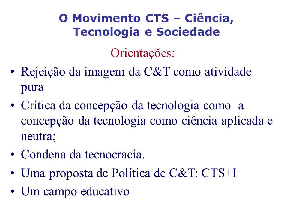 Origens da Tecnologia Social Tecnologia apropriada: Processo de estabelecimento dos efeitos sociais e ambientais de uma tecnologia proposta antes que