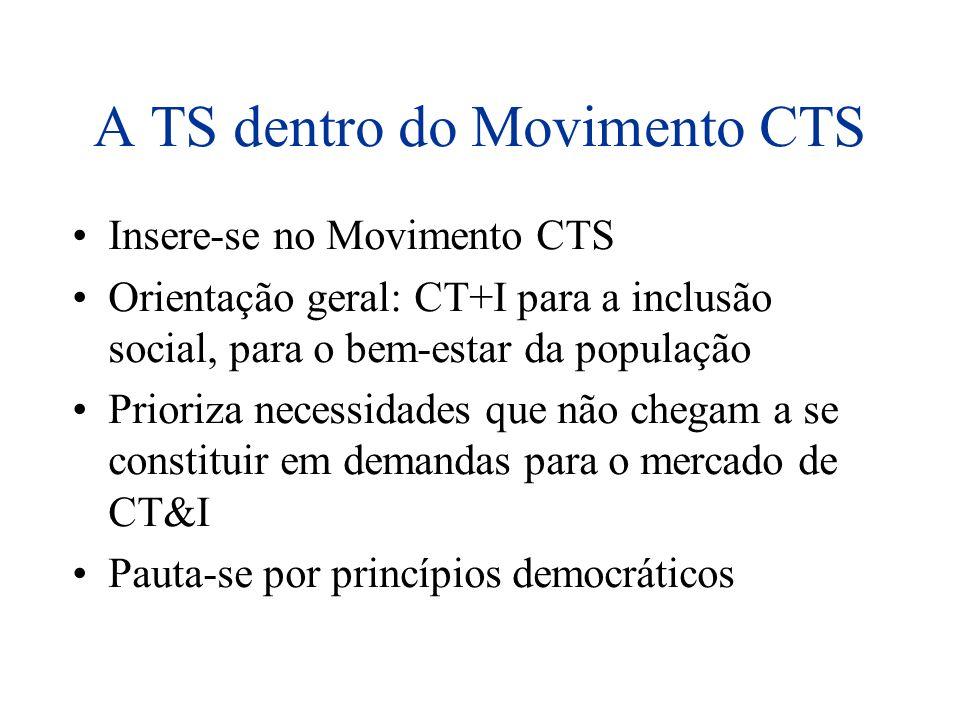 Orientações: Rejeição da imagem da C&T como atividade pura Crítica da concepção da tecnologia como a concepção da tecnologia como ciência aplicada e n
