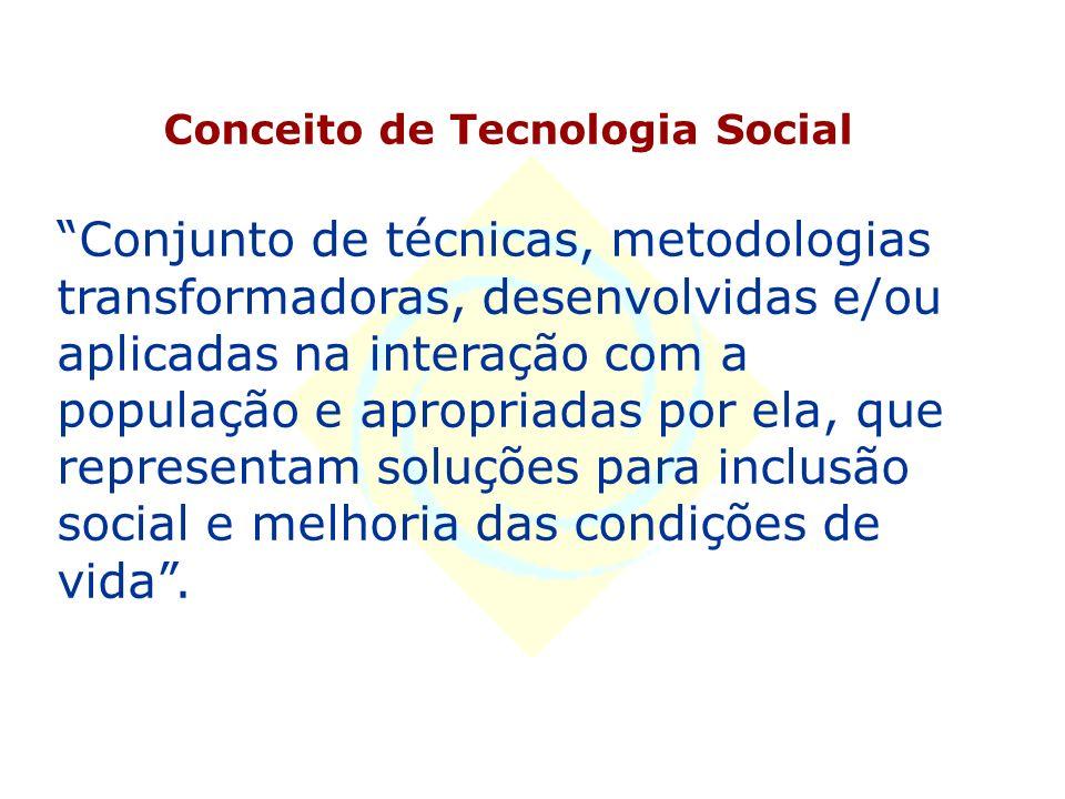 A TS dentro do Movimento CTS Insere-se no Movimento CTS Orientação geral: CT+I para a inclusão social, para o bem-estar da população Prioriza necessid