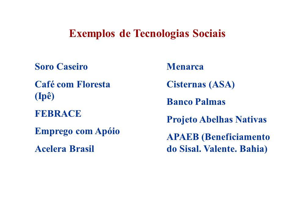 Tecnologia Social A Tecnologia Social, ao aproximar as demandas sociais da produção de conhecimento, integrando os saberes acadêmicos e tradicionais/p