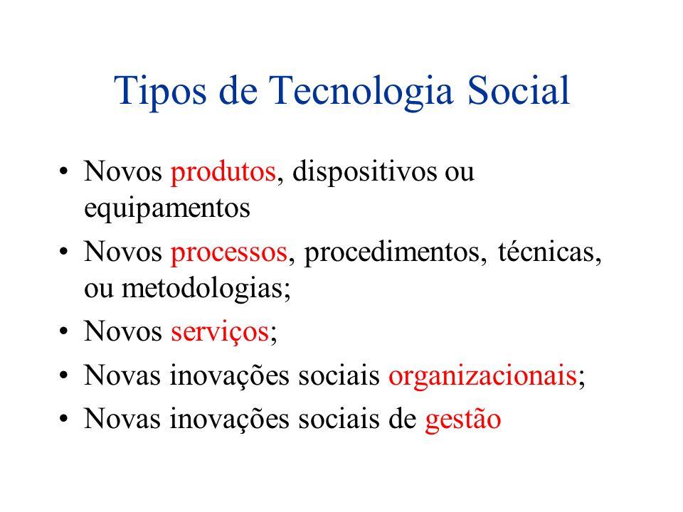 Exemplos de Tecnologias Sociais Soro Caseiro Café com Floresta (Ipê) FEBRACE Emprego com Apóio Acelera Brasil Menarca Cisternas (ASA) Banco Palmas Pro