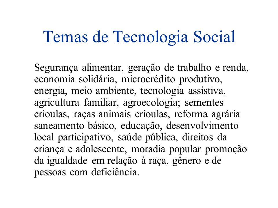 Tipos de Tecnologia Social Novos produtos, dispositivos ou equipamentos Novos processos, procedimentos, técnicas, ou metodologias; Novos serviços; Nov