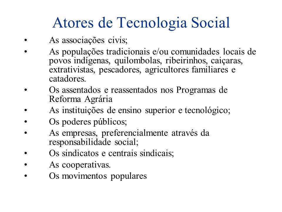 Temas de Tecnologia Social Segurança alimentar, geração de trabalho e renda, economia solidária, microcrédito produtivo, energia, meio ambiente, tecno