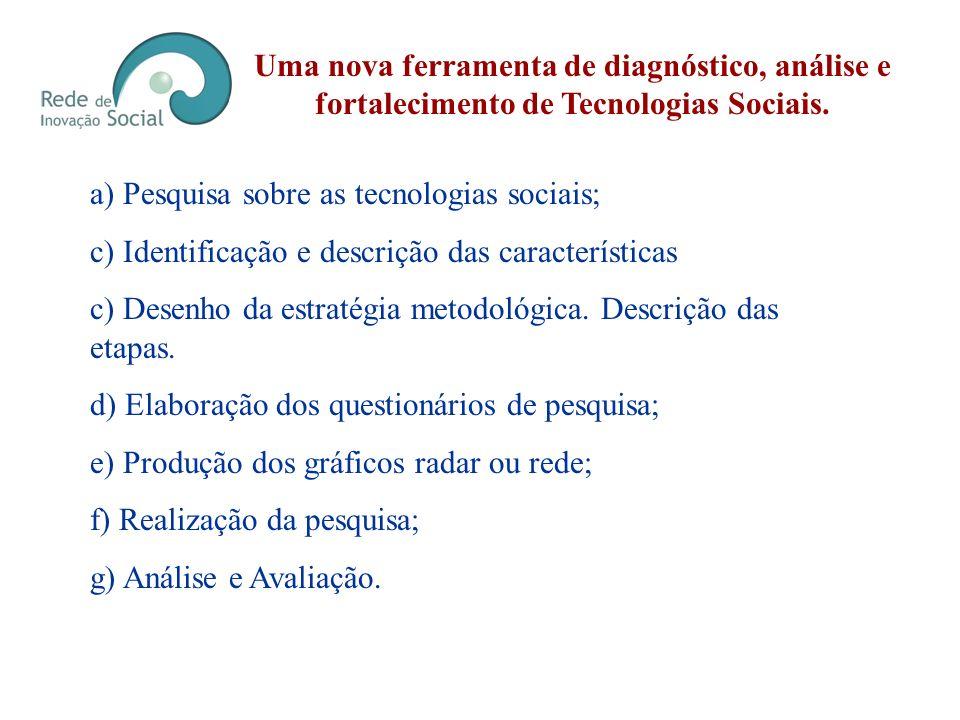 Atores de Tecnologia Social As associações civis; As populações tradicionais e/ou comunidades locais de povos indígenas, quilombolas, ribeirinhos, cai