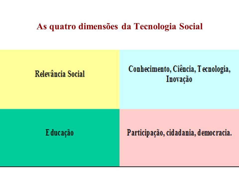 Uma nova ferramenta de diagnóstico, análise e fortalecimento de Tecnologias Sociais. a) Pesquisa sobre as tecnologias sociais; c) Identificação e desc