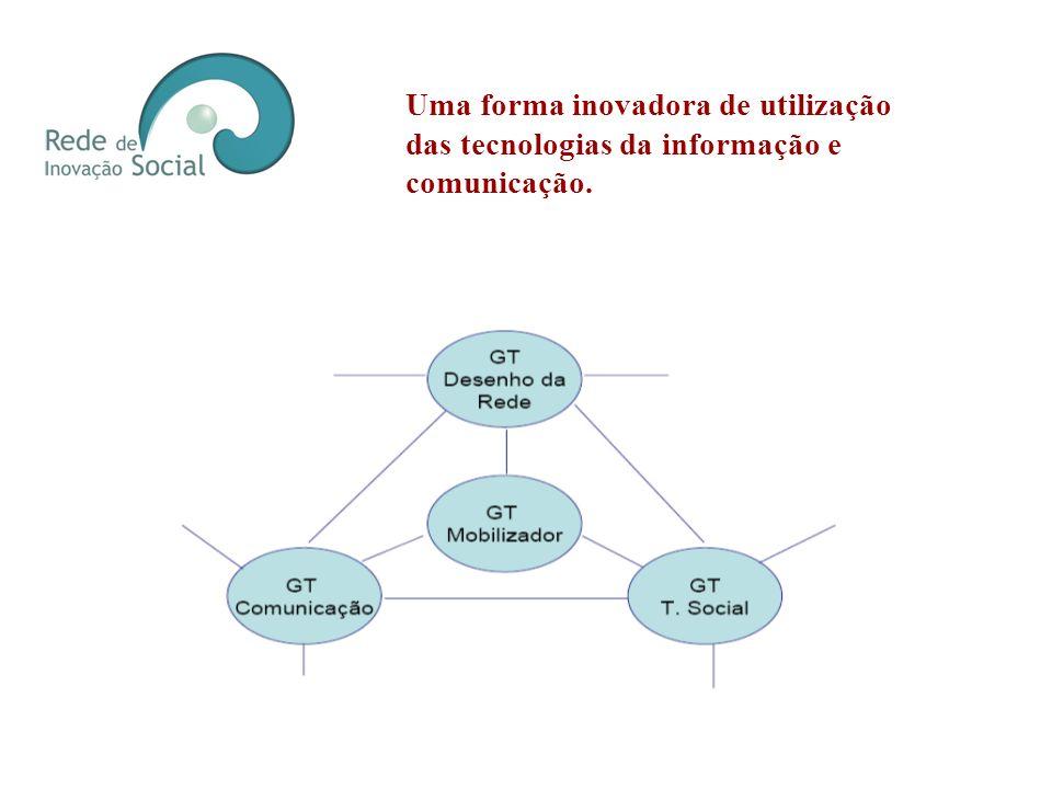 Histograma escolhido: Perfil da Entidade Filtro(s) aplicado(s): Possui Financiamento Privado = Empresas 1 - Associação Civil / ONG;4 - Instituição de